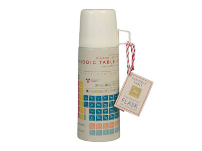 Termos periodiska systemet